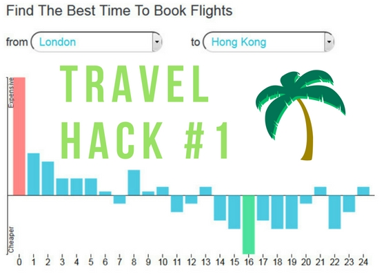 Screen grab from the Skyscanner best time to book article